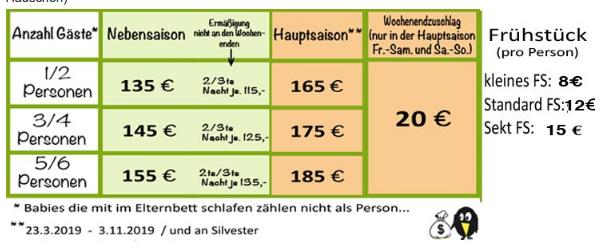 Screenshot Preise vom Baumpalast Hotel bei Rosenberg - Baumhaushotel